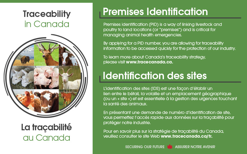 Traceability in Canada Postcard (side 1)